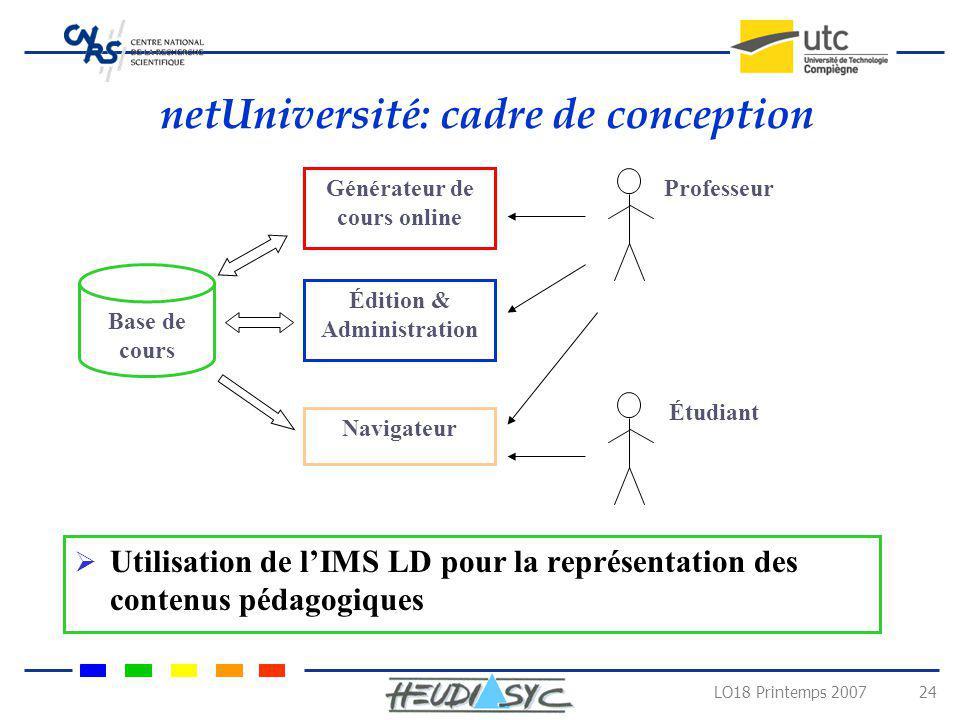 LO18 Printemps 2007 24 netUniversité: cadre de conception Générateur de cours online Édition & Administration Navigateur Base de cours Étudiant Profes