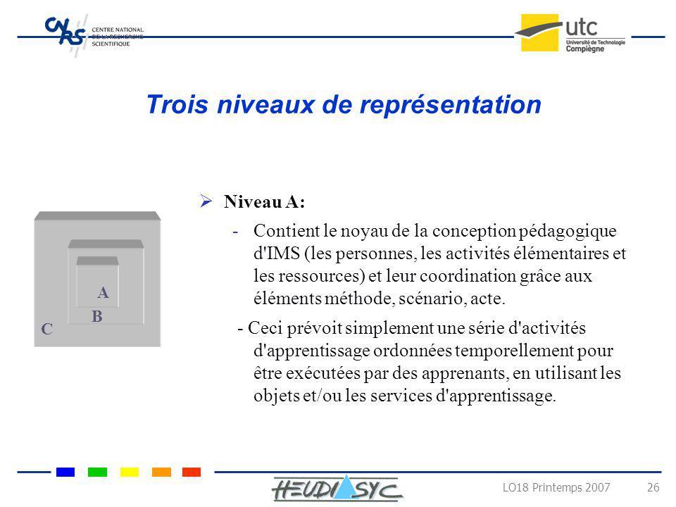 LO18 Printemps 2007 26 Trois niveaux de représentation C B A Niveau A: -Contient le noyau de la conception pédagogique d'IMS (les personnes, les activ