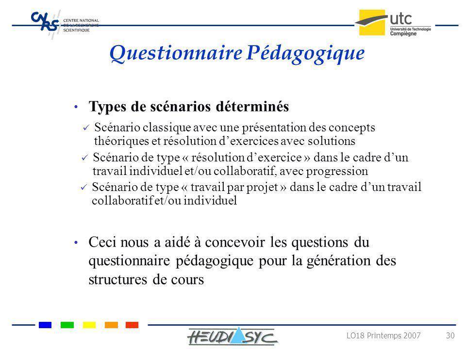 LO18 Printemps 2007 30 Scénario classique avec une présentation des concepts théoriques et résolution dexercices avec solutions Types de scénarios dét