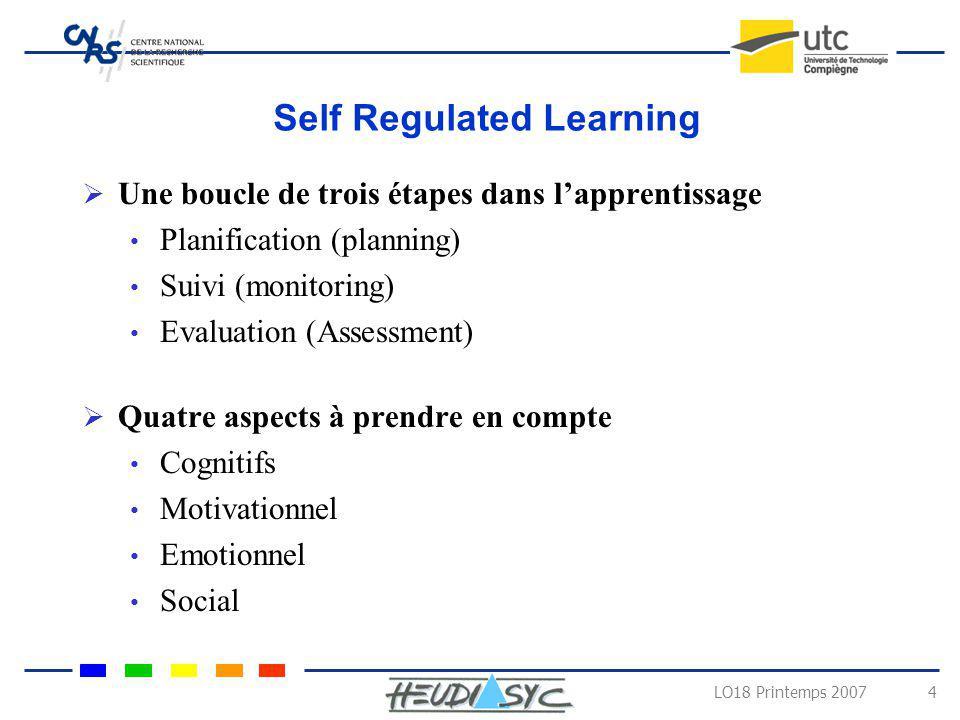 LO18 Printemps 2007 4 Self Regulated Learning Une boucle de trois étapes dans lapprentissage Planification (planning) Suivi (monitoring) Evaluation (A