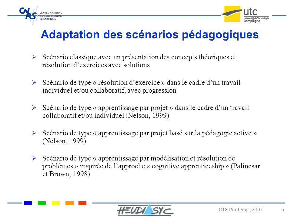LO18 Printemps 2007 6 Adaptation des scénarios pédagogiques Scénario classique avec un présentation des concepts théoriques et résolution dexercices a