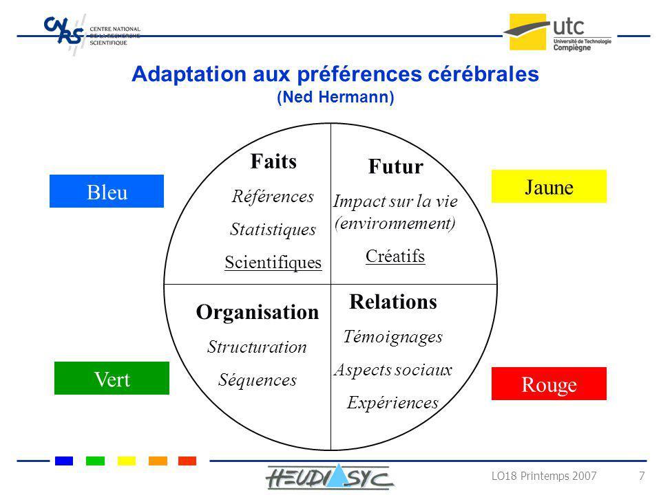 LO18 Printemps 2007 7 Adaptation aux préférences cérébrales (Ned Hermann) Faits Références Statistiques Scientifiques Bleu Futur Impact sur la vie (en