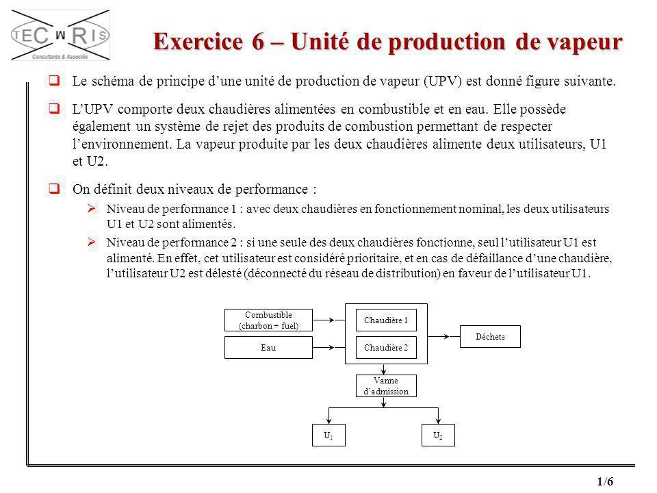 1/6 Exercice 6 – Unité de production de vapeur Exercice 6 – Unité de production de vapeur Le schéma de principe dune unité de production de vapeur (UPV) est donné figure suivante.