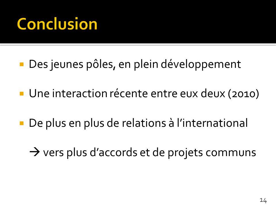 Des jeunes pôles, en plein développement Une interaction récente entre eux deux (2010) De plus en plus de relations à linternational vers plus daccords et de projets communs 14