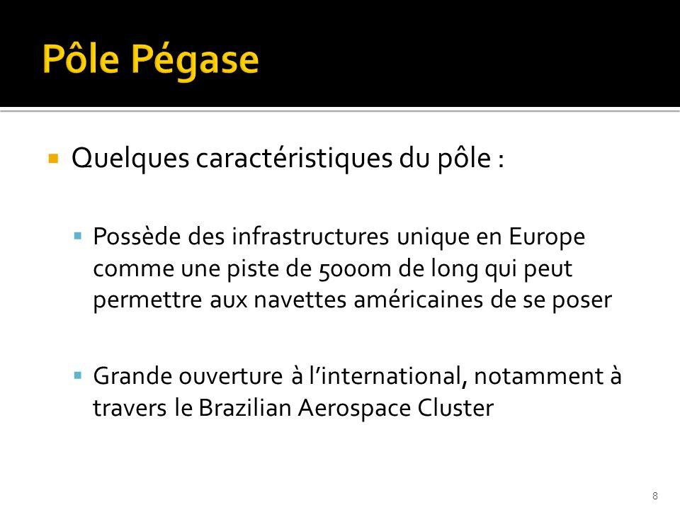 8 Quelques caractéristiques du pôle : Possède des infrastructures unique en Europe comme une piste de 5000m de long qui peut permettre aux navettes américaines de se poser Grande ouverture à linternational, notamment à travers le Brazilian Aerospace Cluster