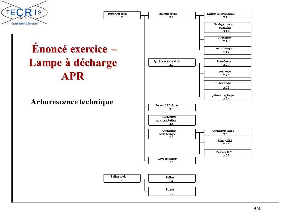 3/4 Arborescence technique Énoncé exercice – Lampe à décharge Énoncé exercice – Lampe à déchargeAPR