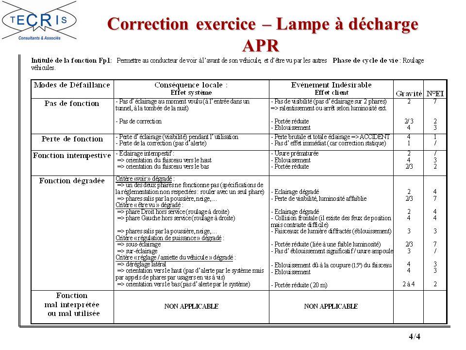4/4 Correction exercice – Lampe à décharge Correction exercice – Lampe à déchargeAPR
