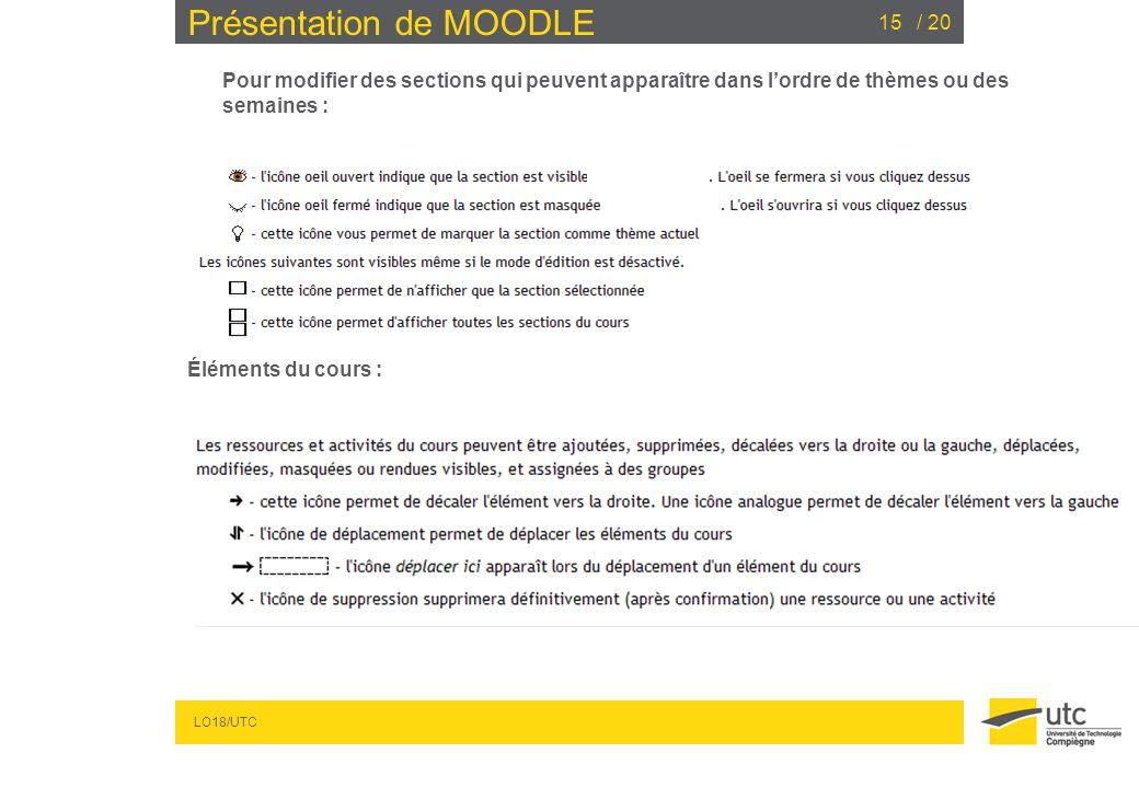 LO18/UTC / 2015 Présentation de MOODLE Pour modifier des sections qui peuvent apparaître dans lordre de thèmes ou des semaines : Éléments du cours :