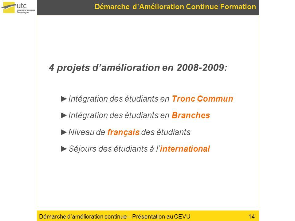 Démarche damélioration continue – Présentation au CEVU 4 projets damélioration en 2008-2009: Intégration des étudiants en Tronc Commun Intégration des