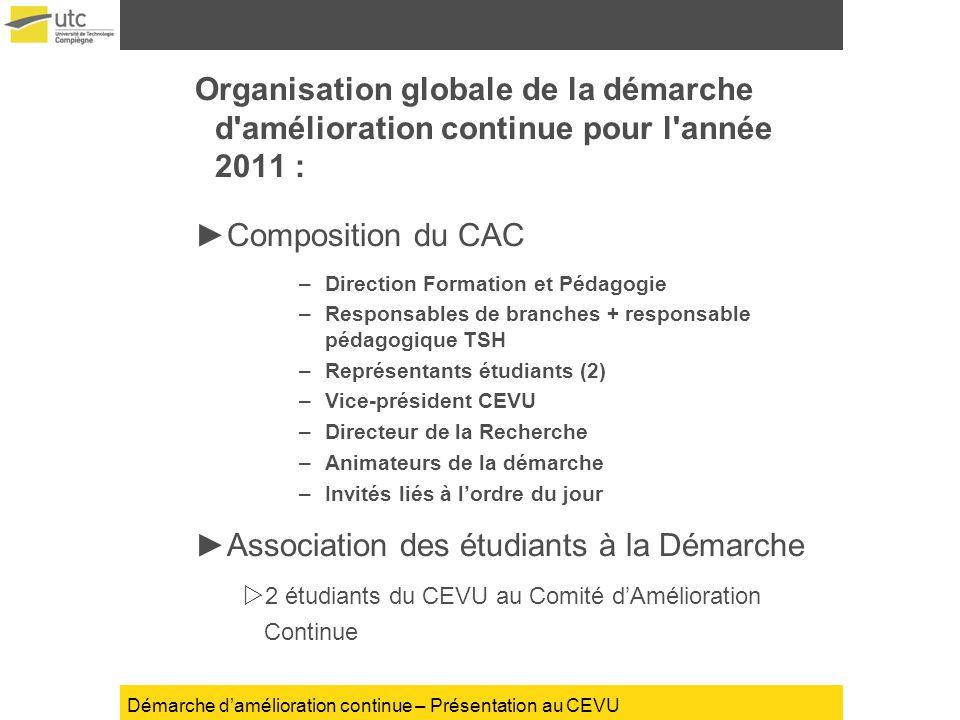 Démarche damélioration continue – Présentation au CEVU Organisation globale de la démarche d'amélioration continue pour l'année 2011 : Composition du