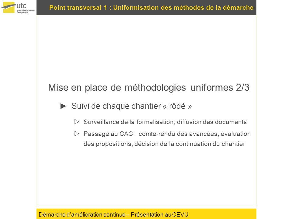 Démarche damélioration continue – Présentation au CEVU Point transversal 1 : Uniformisation des méthodes de la démarche Mise en place de méthodologies