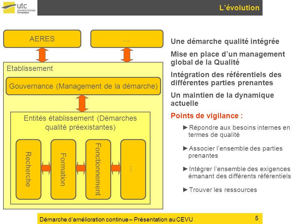 Démarche damélioration continue – Présentation au CEVU Lévolution Une démarche qualité intégrée Mise en place dun management global de la Qualité Inté