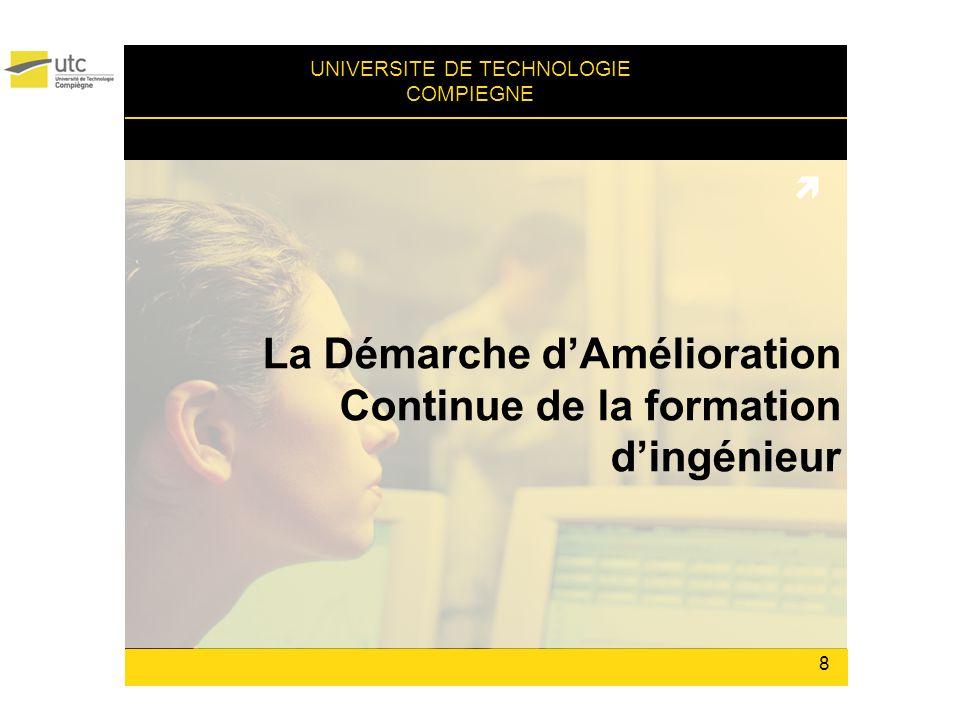 UNIVERSITE DE TECHNOLOGIE COMPIEGNE La Démarche dAmélioration Continue de la formation dingénieur 8