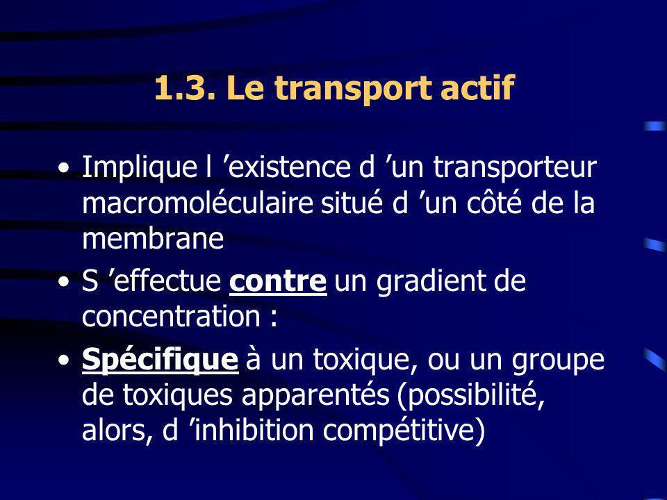 1.3. Le transport actif Implique l existence d un transporteur macromoléculaire situé d un côté de la membrane S effectue contre un gradient de concen