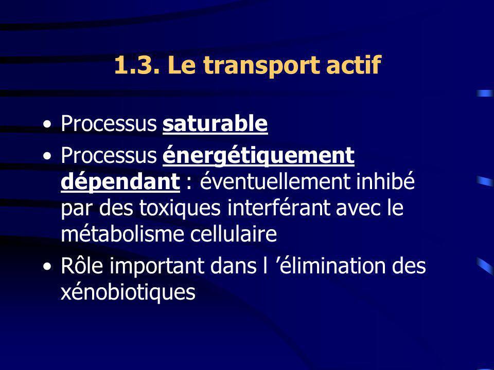 1.3. Le transport actif Processus saturable Processus énergétiquement dépendant : éventuellement inhibé par des toxiques interférant avec le métabolis