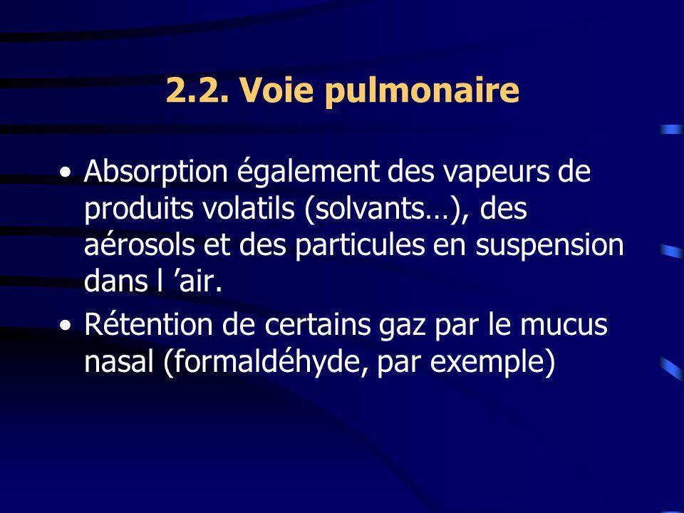 2.2. Voie pulmonaire Absorption également des vapeurs de produits volatils (solvants…), des aérosols et des particules en suspension dans l air. Réten