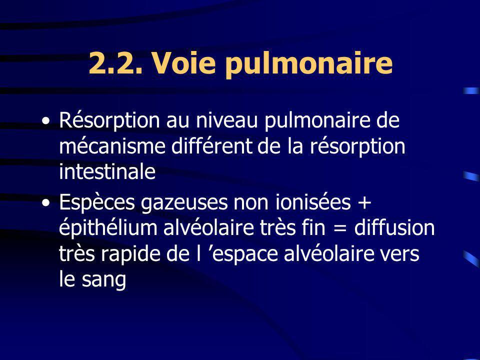 2.2. Voie pulmonaire Résorption au niveau pulmonaire de mécanisme différent de la résorption intestinale Espèces gazeuses non ionisées + épithélium al