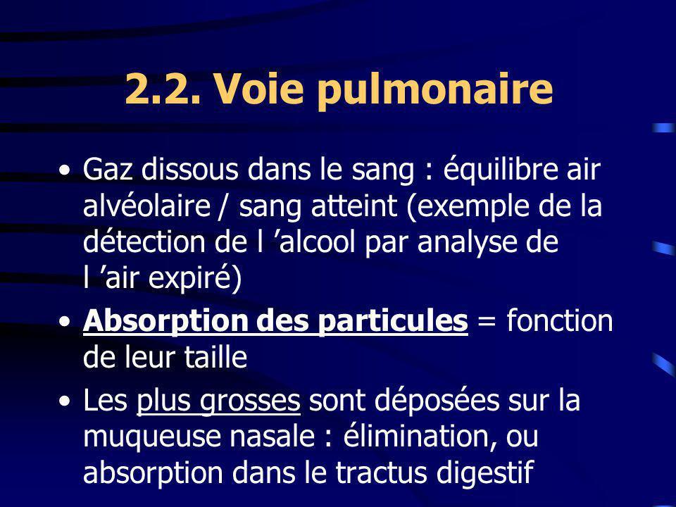 2.2. Voie pulmonaire Gaz dissous dans le sang : équilibre air alvéolaire / sang atteint (exemple de la détection de l alcool par analyse de l air expi