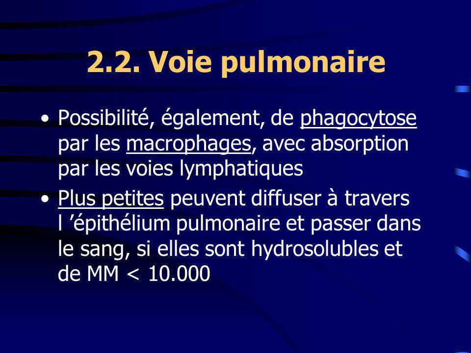 2.2. Voie pulmonaire Possibilité, également, de phagocytose par les macrophages, avec absorption par les voies lymphatiques Plus petites peuvent diffu