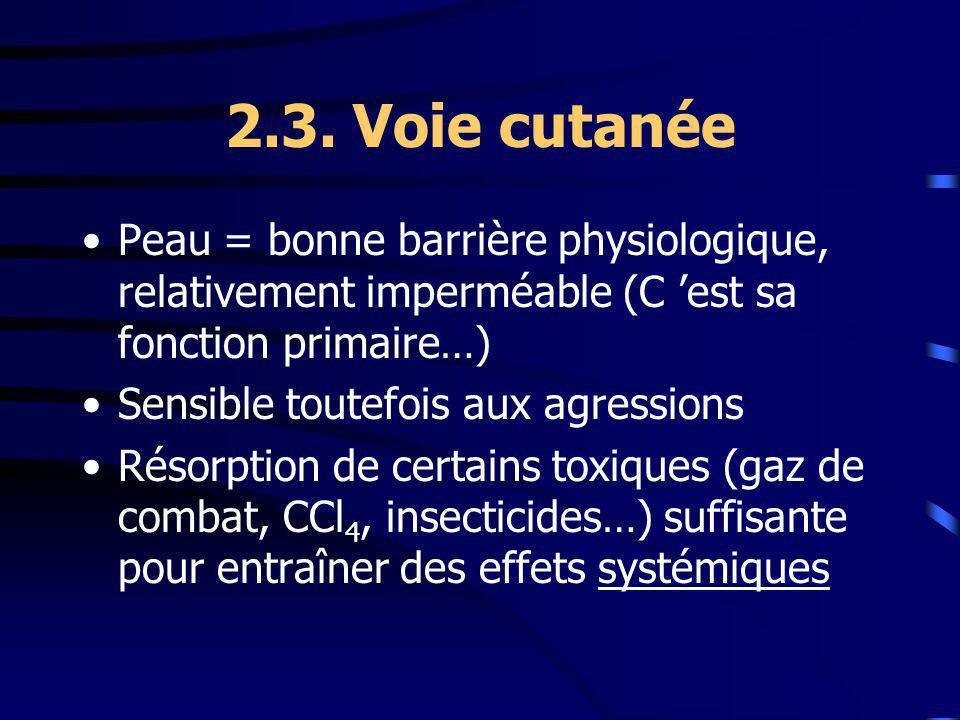 2.3. Voie cutanée Peau = bonne barrière physiologique, relativement imperméable (C est sa fonction primaire…) Sensible toutefois aux agressions Résorp
