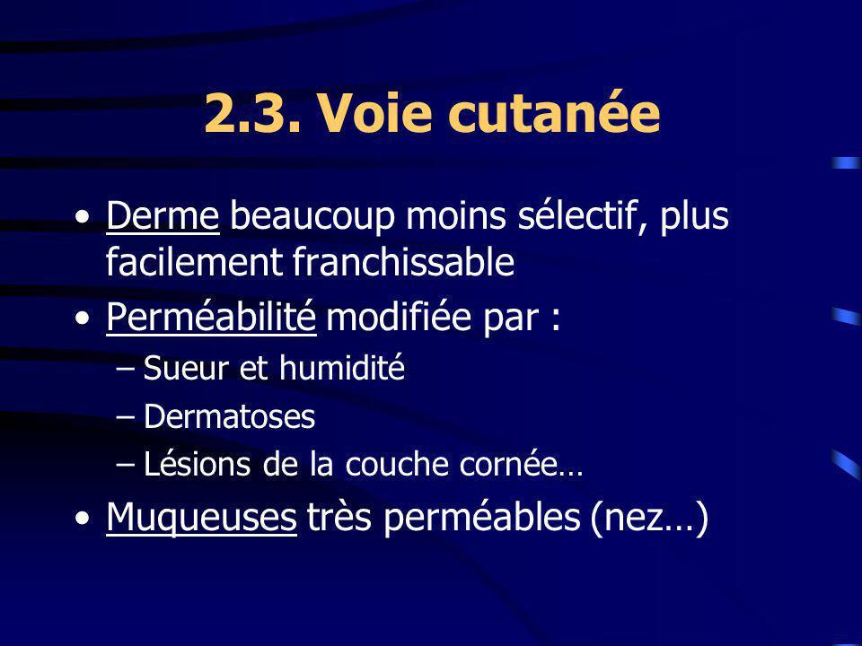 2.3. Voie cutanée Derme beaucoup moins sélectif, plus facilement franchissable Perméabilité modifiée par : –Sueur et humidité –Dermatoses –Lésions de