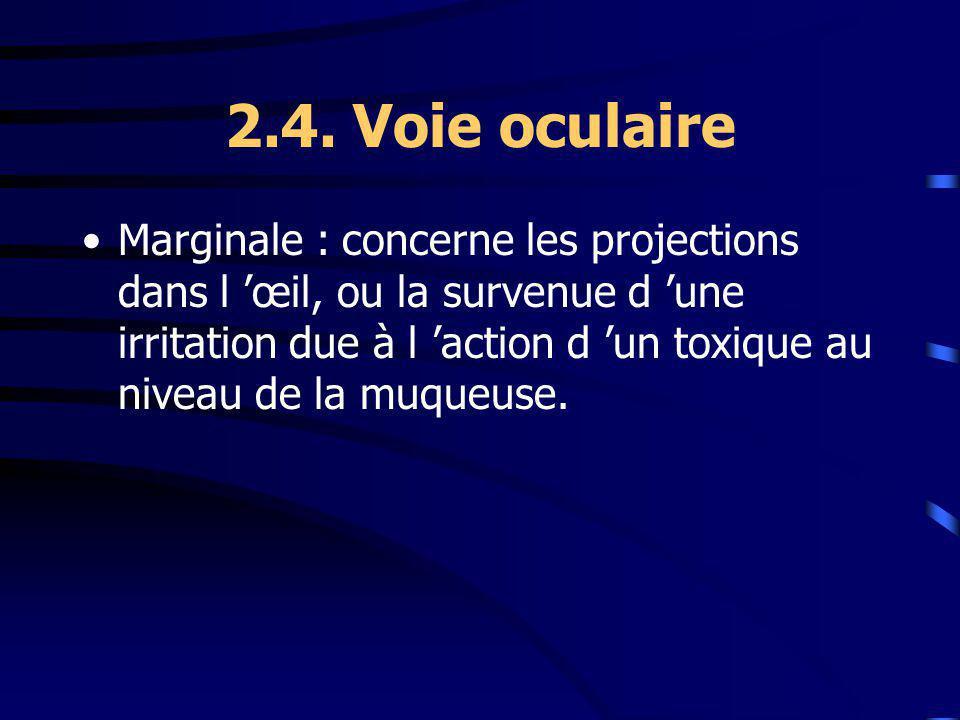 2.4. Voie oculaire Marginale : concerne les projections dans l œil, ou la survenue d une irritation due à l action d un toxique au niveau de la muqueu