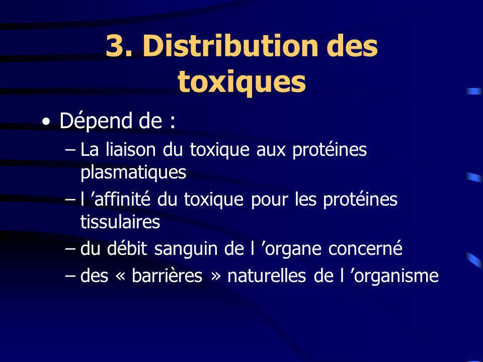 3. Distribution des toxiques Dépend de : –La liaison du toxique aux protéines plasmatiques –l affinité du toxique pour les protéines tissulaires –du d