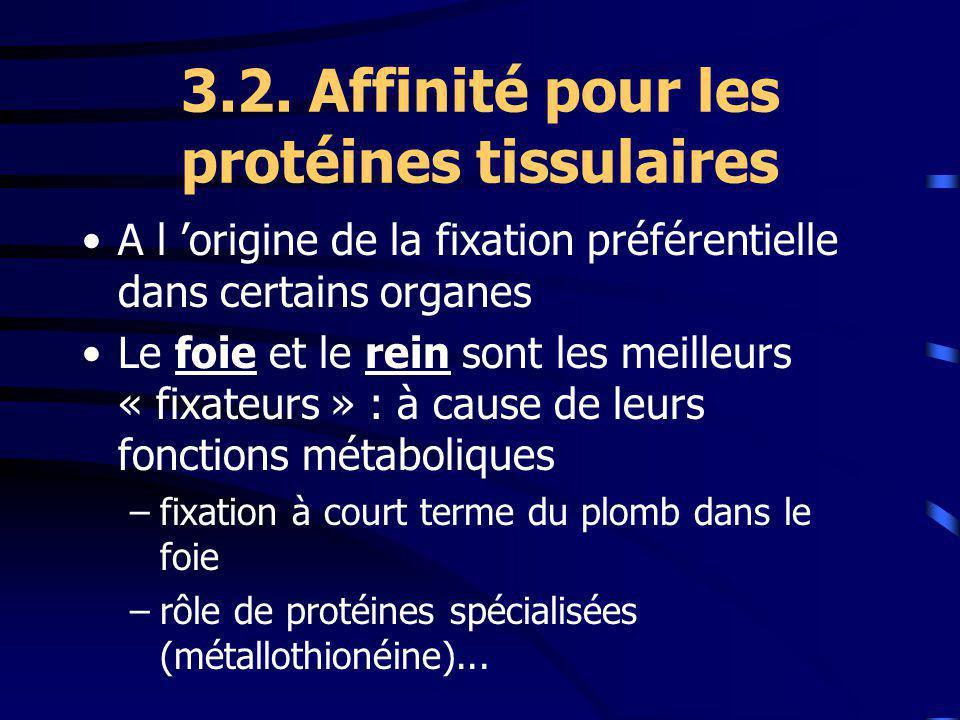 3.2. Affinité pour les protéines tissulaires A l origine de la fixation préférentielle dans certains organes Le foie et le rein sont les meilleurs « f