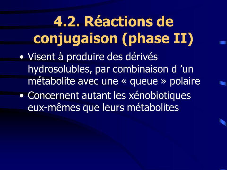 4.2. Réactions de conjugaison (phase II) Visent à produire des dérivés hydrosolubles, par combinaison d un métabolite avec une « queue » polaire Conce