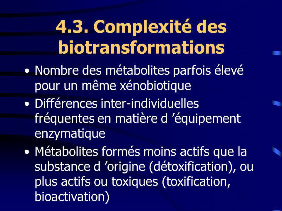 4.3. Complexité des biotransformations Nombre des métabolites parfois élevé pour un même xénobiotique Différences inter-individuelles fréquentes en ma