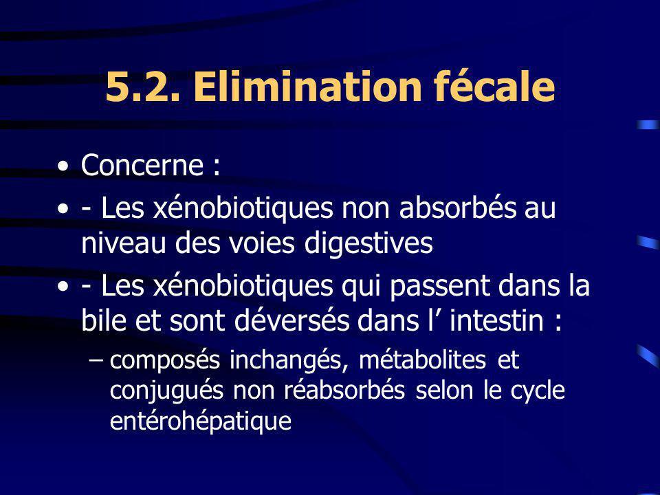 5.2. Elimination fécale Concerne : - Les xénobiotiques non absorbés au niveau des voies digestives - Les xénobiotiques qui passent dans la bile et son