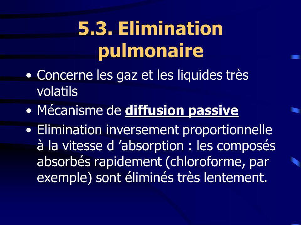 5.3. Elimination pulmonaire Concerne les gaz et les liquides très volatils Mécanisme de diffusion passive Elimination inversement proportionnelle à la