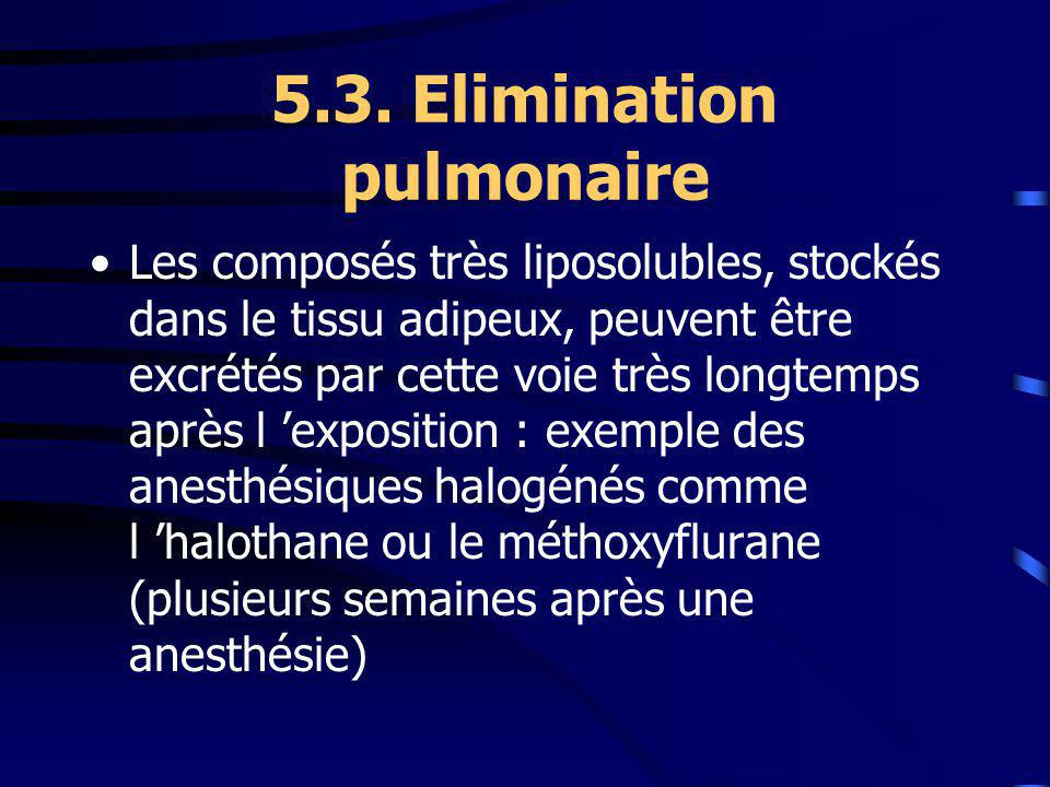 5.3. Elimination pulmonaire Les composés très liposolubles, stockés dans le tissu adipeux, peuvent être excrétés par cette voie très longtemps après l