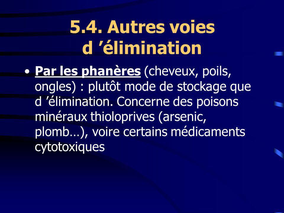 5.4. Autres voies d élimination Par les phanères (cheveux, poils, ongles) : plutôt mode de stockage que d élimination. Concerne des poisons minéraux t