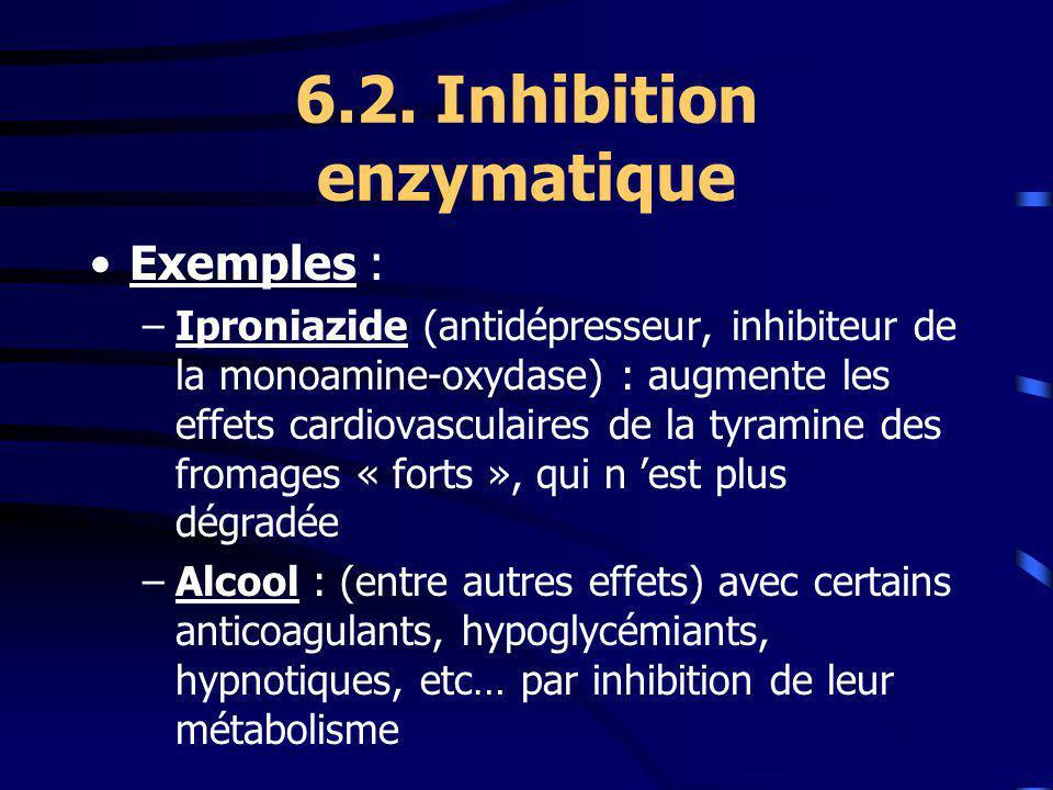 6.2. Inhibition enzymatique Exemples : –Iproniazide (antidépresseur, inhibiteur de la monoamine-oxydase) : augmente les effets cardiovasculaires de la