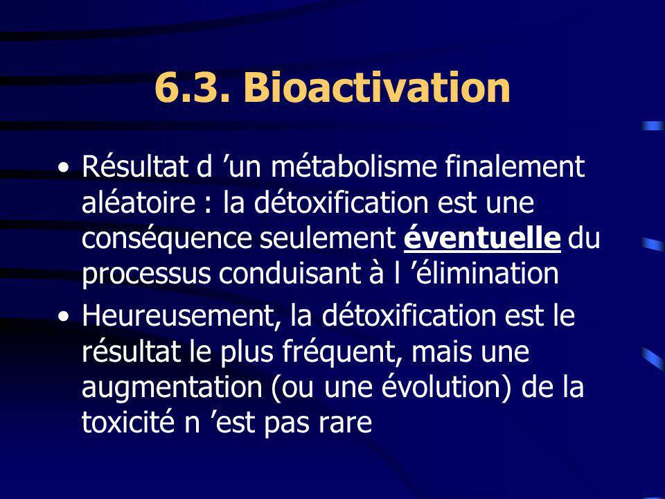 6.3. Bioactivation Résultat d un métabolisme finalement aléatoire : la détoxification est une conséquence seulement éventuelle du processus conduisant