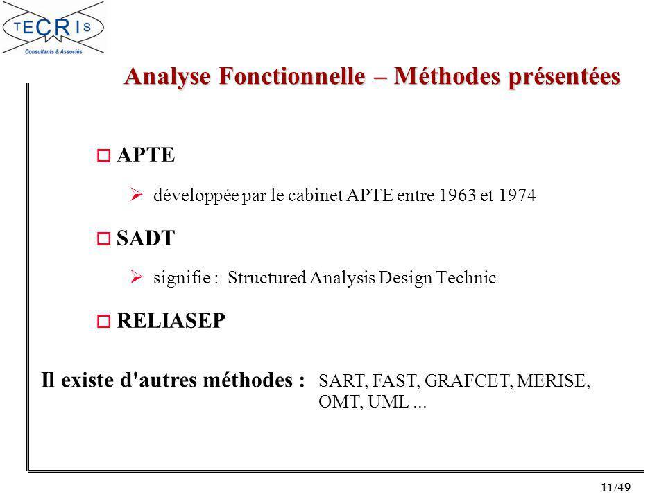 11/49 o APTE développée par le cabinet APTE entre 1963 et 1974 o SADT signifie : Structured Analysis Design Technic o RELIASEP Il existe d autres méthodes : SART, FAST, GRAFCET, MERISE, OMT, UML...
