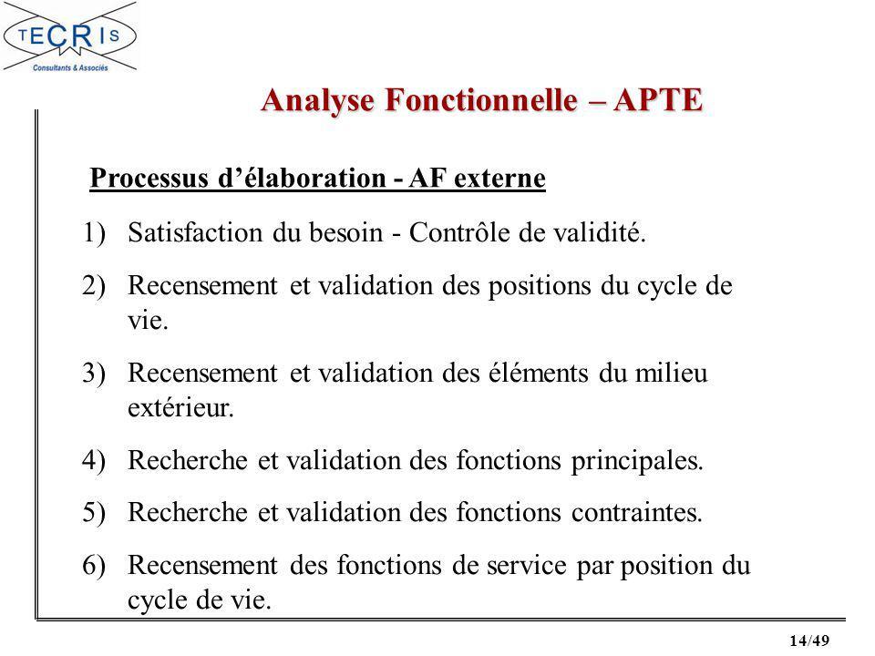 14/49 1)Satisfaction du besoin - Contrôle de validité.