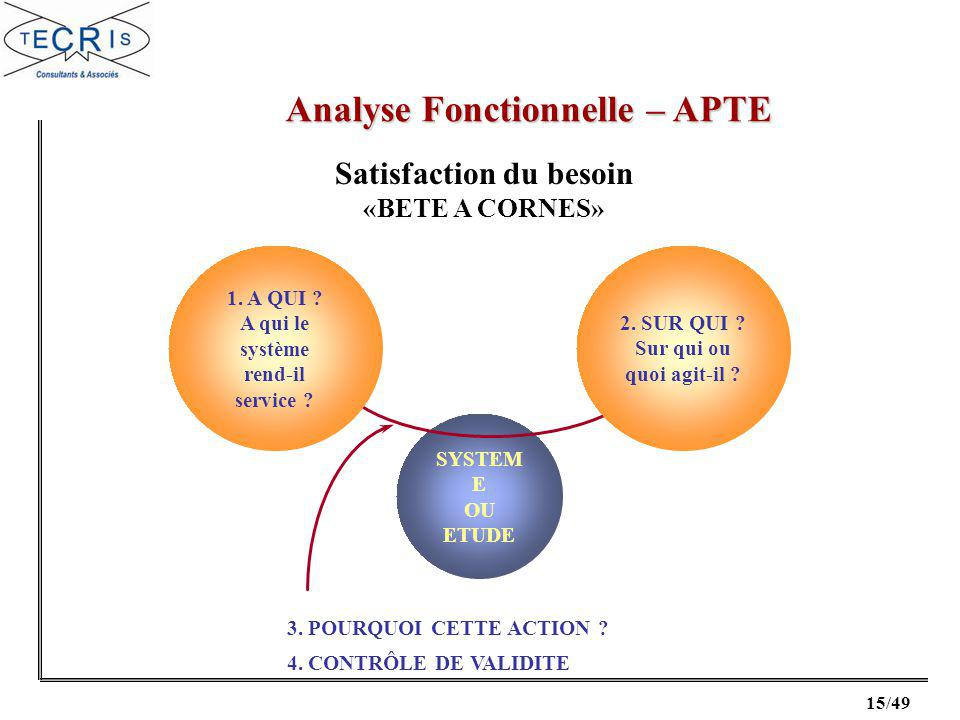15/49 Satisfaction du besoin «BETE A CORNES» SYSTEM E OU ETUDE 1.