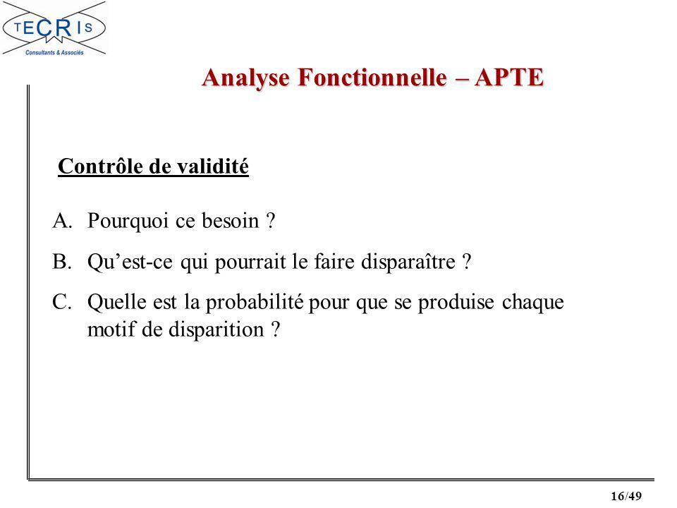 16/49 Analyse Fonctionnelle – APTE Contrôle de validité A.Pourquoi ce besoin .