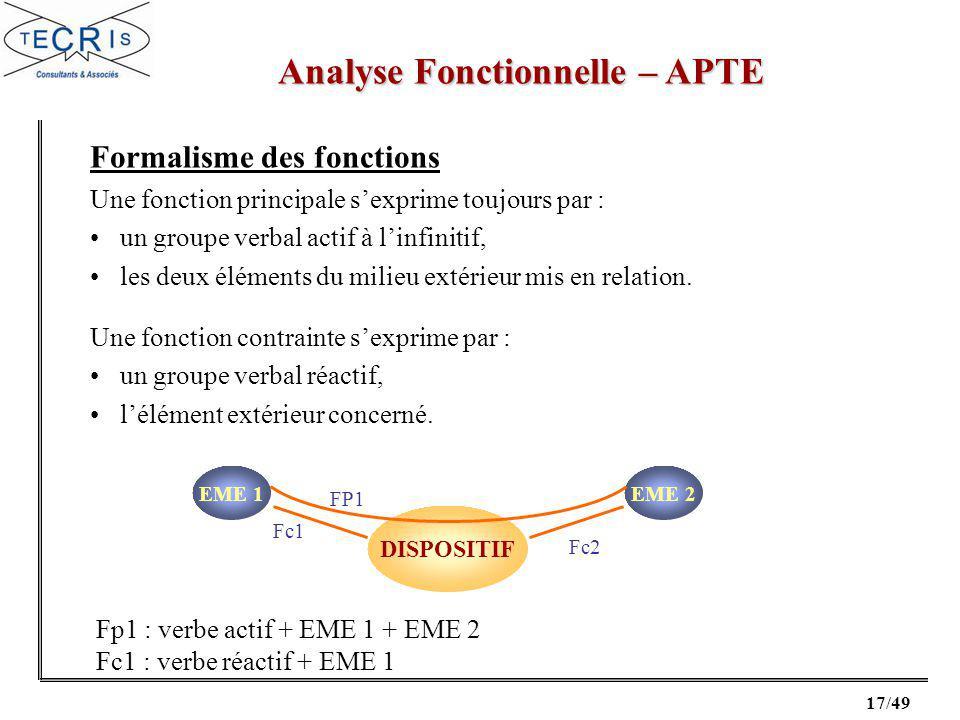 17/49 Analyse Fonctionnelle – APTE Formalisme des fonctions EME 1 DISPOSITIF EME 2 FP1 Fc1 Fc2 Une fonction principale sexprime toujours par : un groupe verbal actif à linfinitif, les deux éléments du milieu extérieur mis en relation.