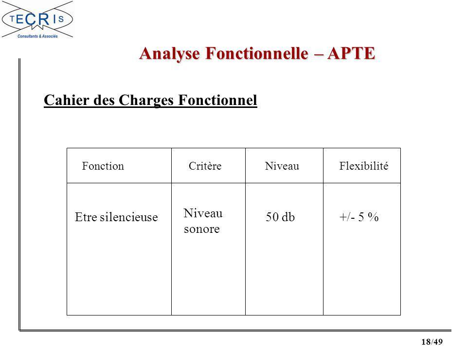 18/49 Analyse Fonctionnelle – APTE Cahier des Charges Fonctionnel FonctionCritèreNiveauFlexibilité Etre silencieuse Niveau sonore 50 db+/- 5 %