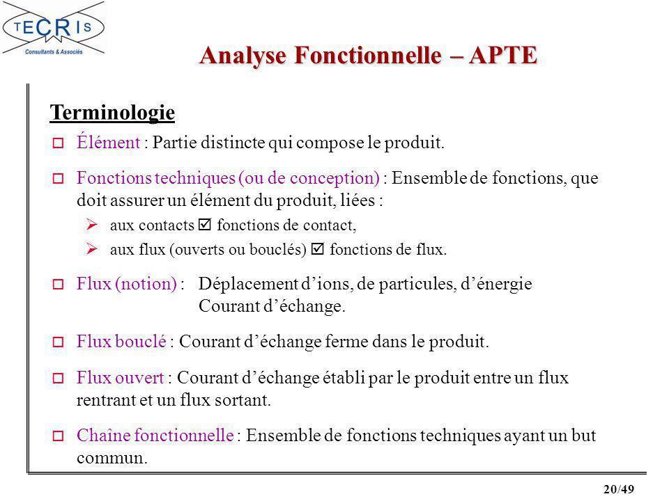 20/49 Analyse Fonctionnelle – APTE Terminologie o Élément : Partie distincte qui compose le produit.