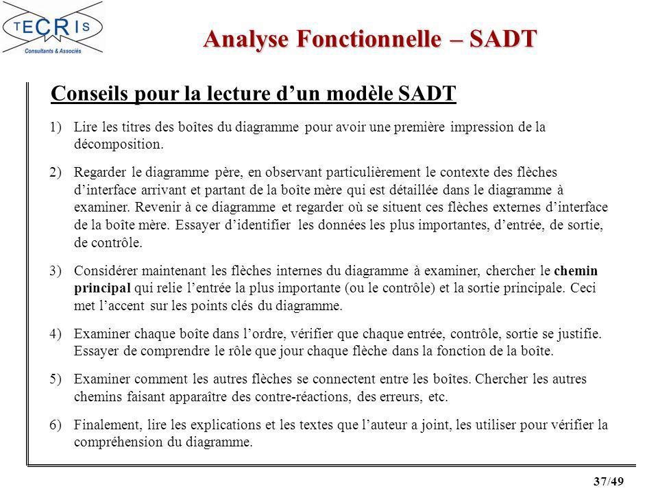 37/49 Analyse Fonctionnelle – SADT 1)Lire les titres des boîtes du diagramme pour avoir une première impression de la décomposition.