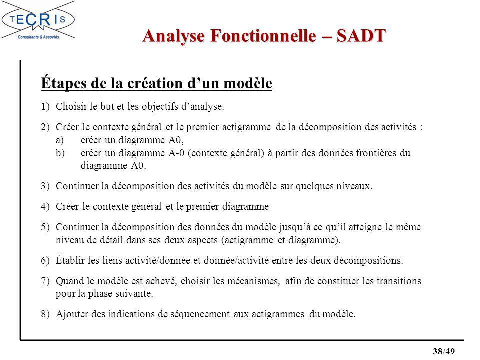 38/49 Analyse Fonctionnelle – SADT Étapes de la création dun modèle 1)Choisir le but et les objectifs danalyse.