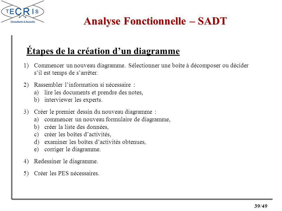 39/49 Analyse Fonctionnelle – SADT 1)Commencer un nouveau diagramme.
