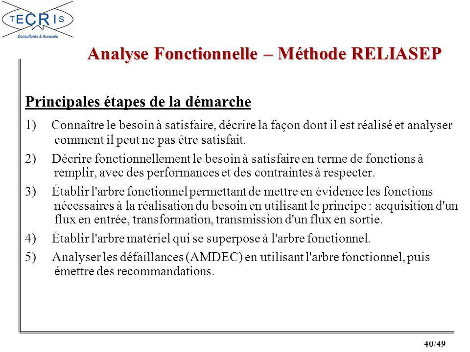 40/49 Analyse Fonctionnelle – Méthode RELIASEP Principales étapes de la démarche 1) Connaître le besoin à satisfaire, décrire la façon dont il est réalisé et analyser comment il peut ne pas être satisfait.