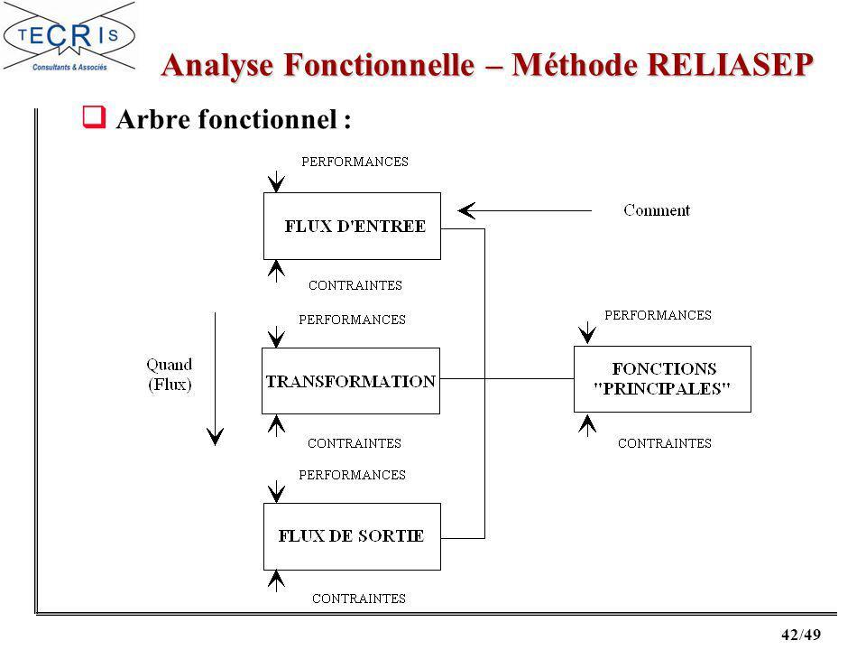 42/49 Arbre fonctionnel : Analyse Fonctionnelle – Méthode RELIASEP