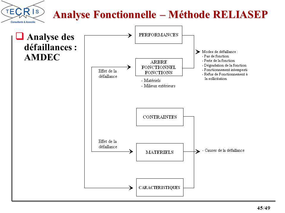 45/49 Analyse des défaillances : AMDEC Analyse Fonctionnelle – Méthode RELIASEP