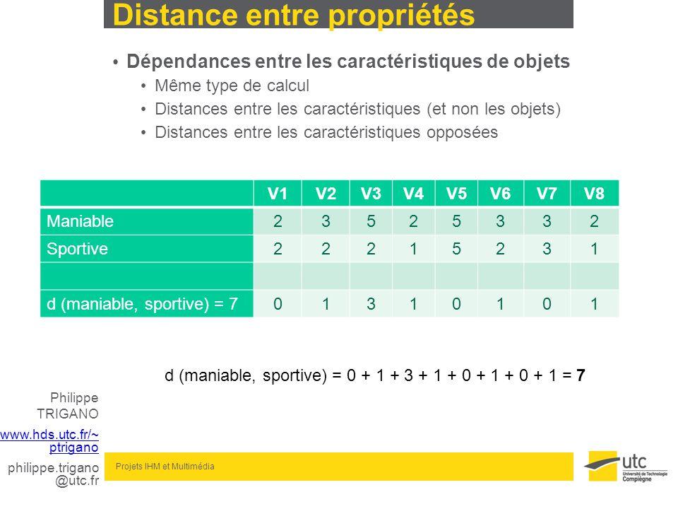 Philippe TRIGANO www.hds.utc.fr/~ ptrigano philippe.trigano @utc.fr Projets IHM et Multimédia Distance entre propriétés Dépendances entre les caractér